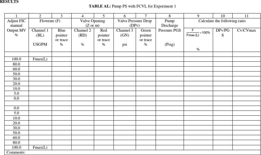 RESULTS TABLE AL: Pump PS with FCVL for Experiment 1 1 2 3 4 5