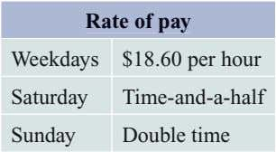 Rate of pay Weekdays $18.60 per hour Saturday Time-and-a-half Sunday Double time