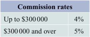 Commission rates Up to $300 000 4% $300 000 and over 5%