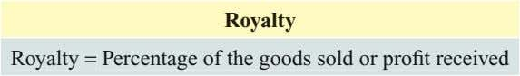 Royalty Royalty = Percentage of the goods sold or profit received