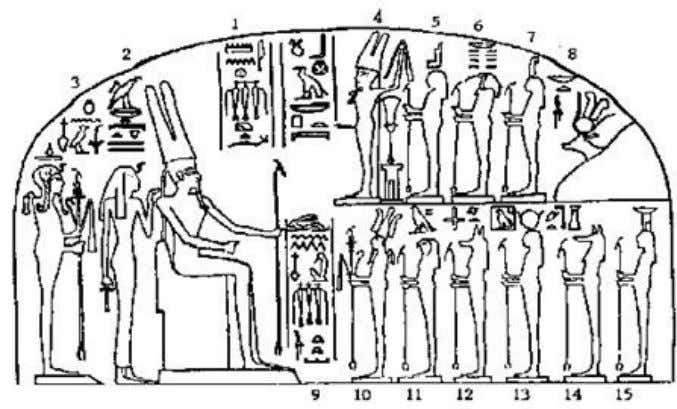 of Amun and the Company of Gods and Goddesses of Amun See the Book Egyptian Yoga