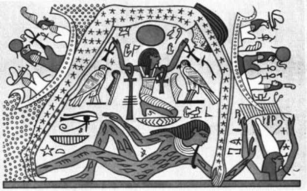 bend -Nut, Spinal twist -Geb, Journey of Ra – Ra in his boat, and the squatting