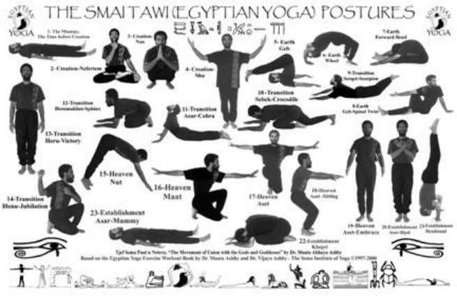 in the Kamitan papyruses and temple inscriptions. Figure 5: The practice of the postures is shown