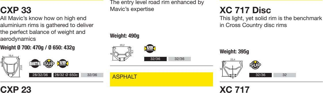 CXP 33 The entry level road rim enhanced by Mavic's expertise XC 717 Disc All