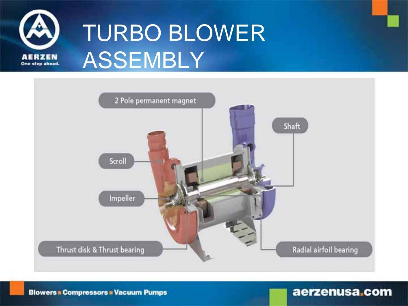 TURBO BLOWER ASSEMBLY
