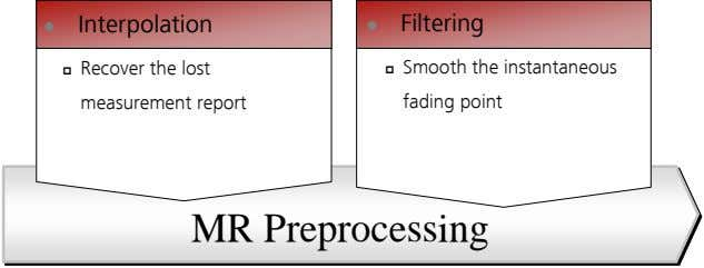 Interpolation Filtering Recover the lost measurement report Smooth the instantaneous fading point MR Preprocessing