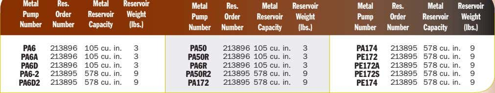 Metal Res. Metal Reservoir Metal Res. Metal Reservoir Metal Res. Metal Reservoir Pump Order Reservoir