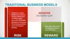 own at risk to buy yourself a low paying job. • Traditional business models create a