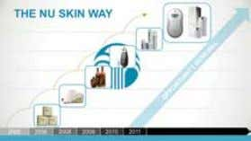 "• Nu Skin is not a 'me too' company. Long-term success cannot be achieved with ""me"