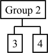 Group 2 3 4