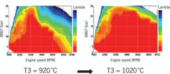 Lambda Lambda Engine speed (rpM) Engine speed (rpM) T3 = 920˚C t3 = 1020 ˚C