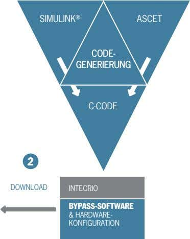 simulink ® ascet code- code- generierung generierung c-code 2 download intecrio byPASS-SOfTwARe & hardware-