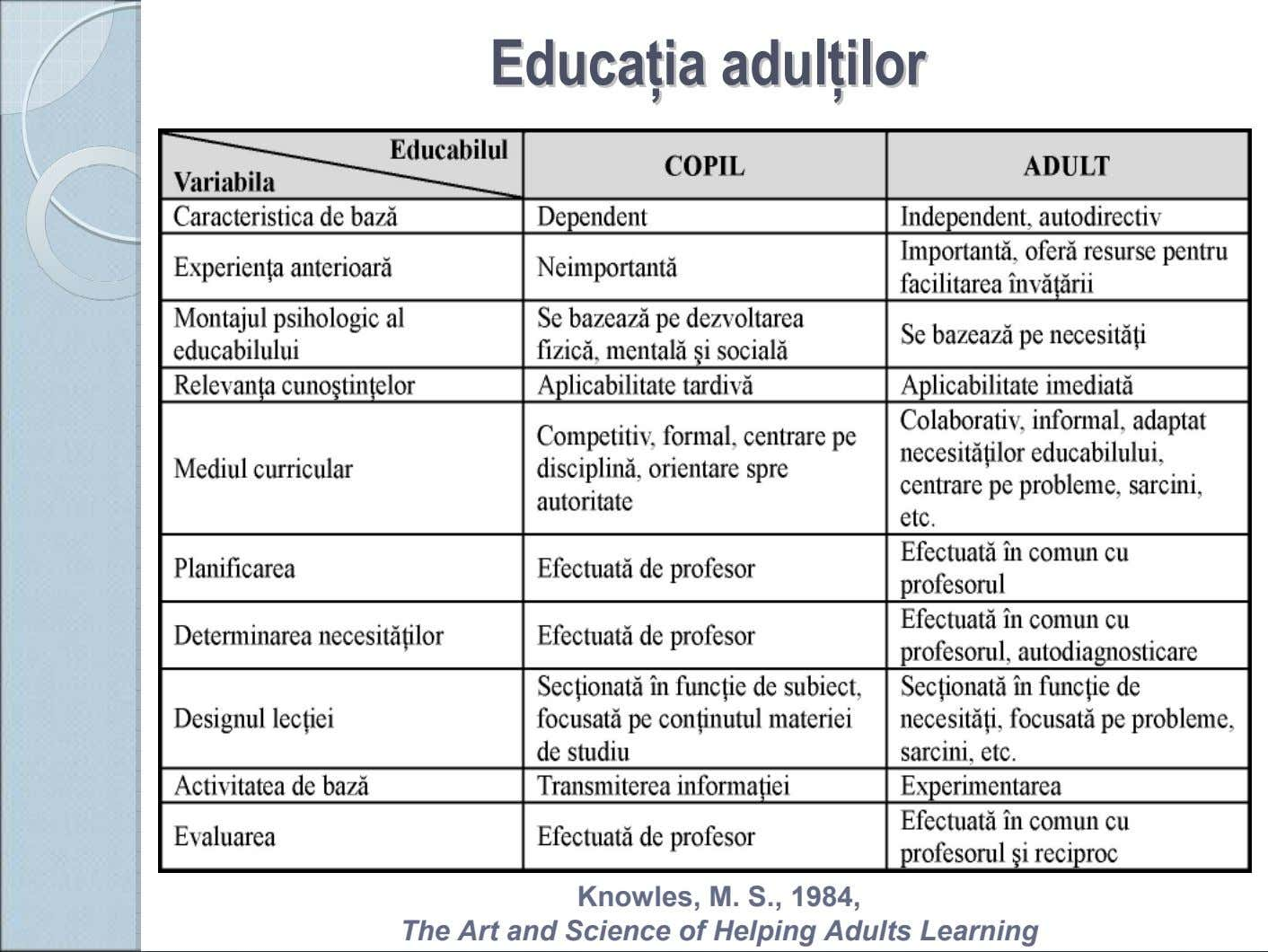 EducaEducaŃŃiaia aduladulŃŃilorilor Knowles, M. S., 1984, The Art and Science of Helping Adults Learning