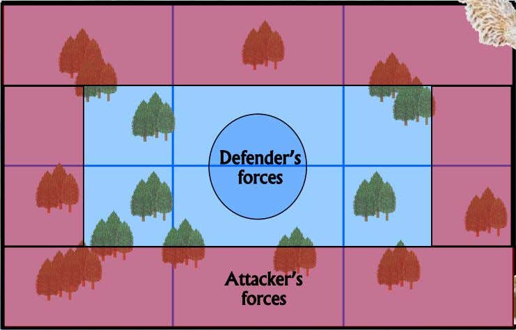 Defender's forces Attacker's forces