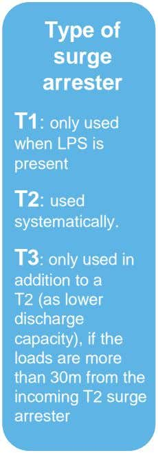 Type of surge arrester T1: only used when LPS is present T2: used systematically. T3: