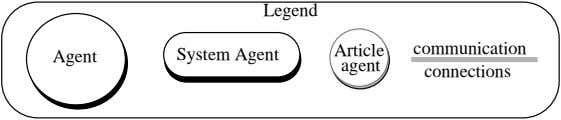 Agent System Agent agent connections