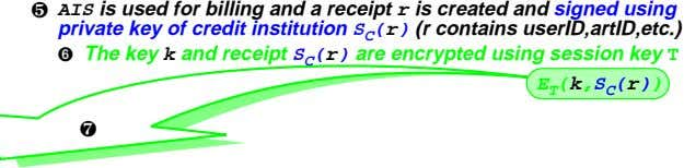 ❺ AIS is used for billing and a receipt r is created and signed using