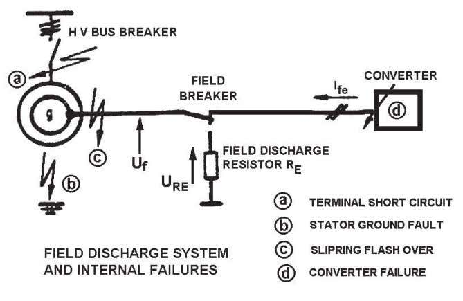 blocked completely or shifted to inverter mode of operation. PULSE AMPLIFIER The pulse output of this