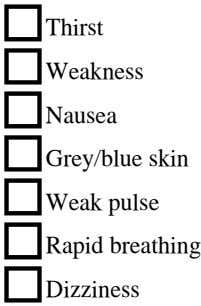 Thirst Weakness Nausea Grey/blue skin Weak pulse Rapid breathing Dizziness