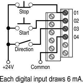 Stop 01 02 03 Start 04 Direction +24V Common Each digital input draws 6 mA.