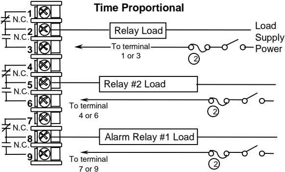 Time Proportional 1 N.C. Load 2 Relay Load N.O. Supply 3 To terminal 1 or