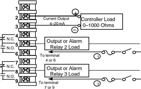 1 + 2 Current Output Controller Load 4–20 mA 0–1000 Ohms 3 – 4 N.C.