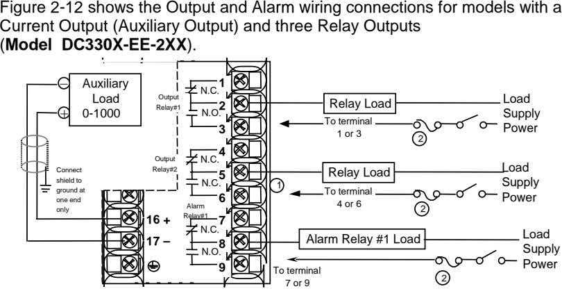 Figure 2-12 shows the Output and Alarm wiring connections for models with a Current Output