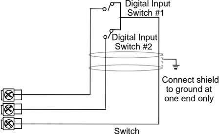 Digital Input Switch #1 Digital Input Switch #2 Connect shield to ground at one end