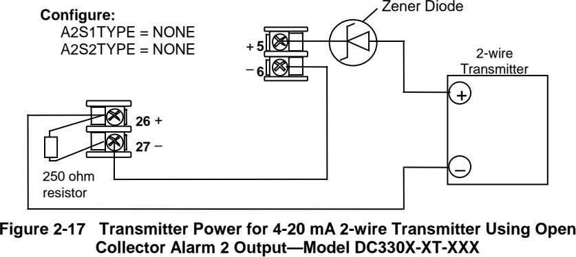 Zener Diode Configure: A2S1TYPE = NONE A2S2TYPE = NONE + 5 2-wire – Transmitter 6