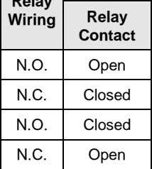 Indicators Variable in Alarm State Closed Open Closed Off On N.O. N.C. Open Closed Off Open