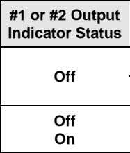 Control Relay Contact #1 or #2 Output Indicator Status   N.O. Open Off Off   N.C.