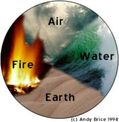 ultimately wrong wrong ) ) theory. theory. Why? Why? Aristotle and Plato favored the earth, fire
