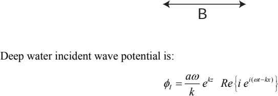 B Deep water incident wave potential is: a ω kz i ( ω t −