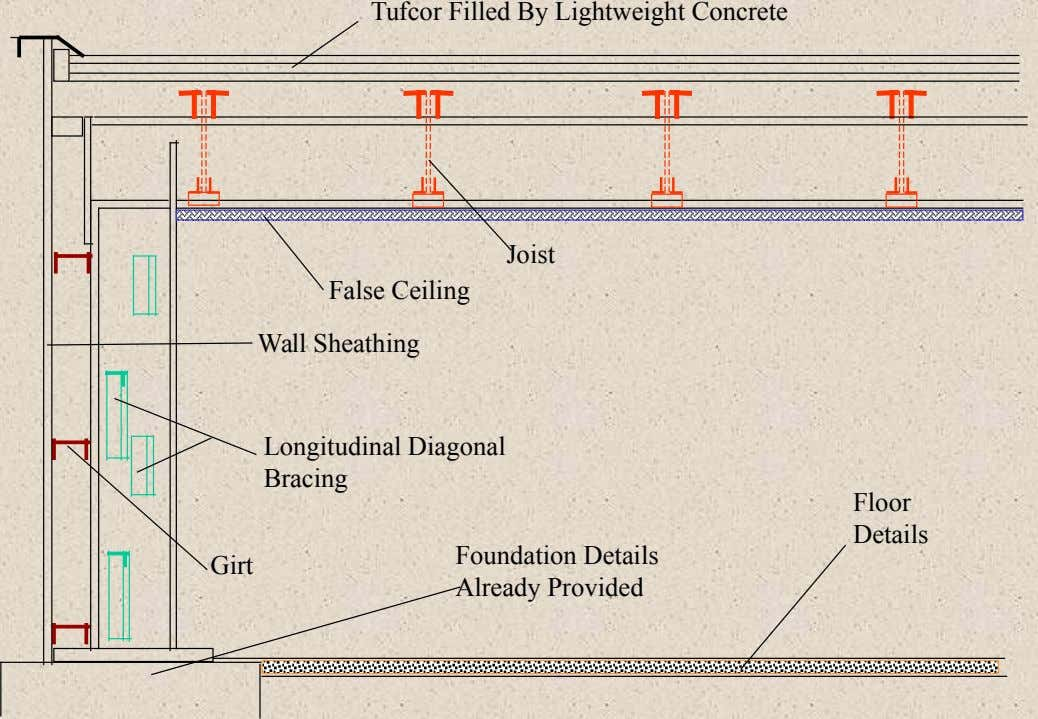 Tufcor Filled By Lightweight Concrete Joist False Ceiling Wall Sheathing Longitudinal Diagonal Bracing Floor Details Girt