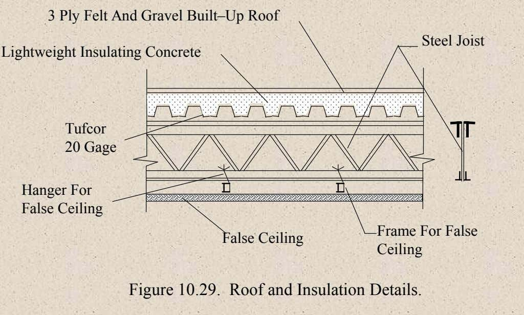 3 Ply Felt And Gravel Built–Up Roof Steel Joist Lightweight Insulating Concrete Tufcor 20 Gage Hanger