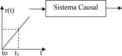 Sistema Causal r(t) to t 1 t