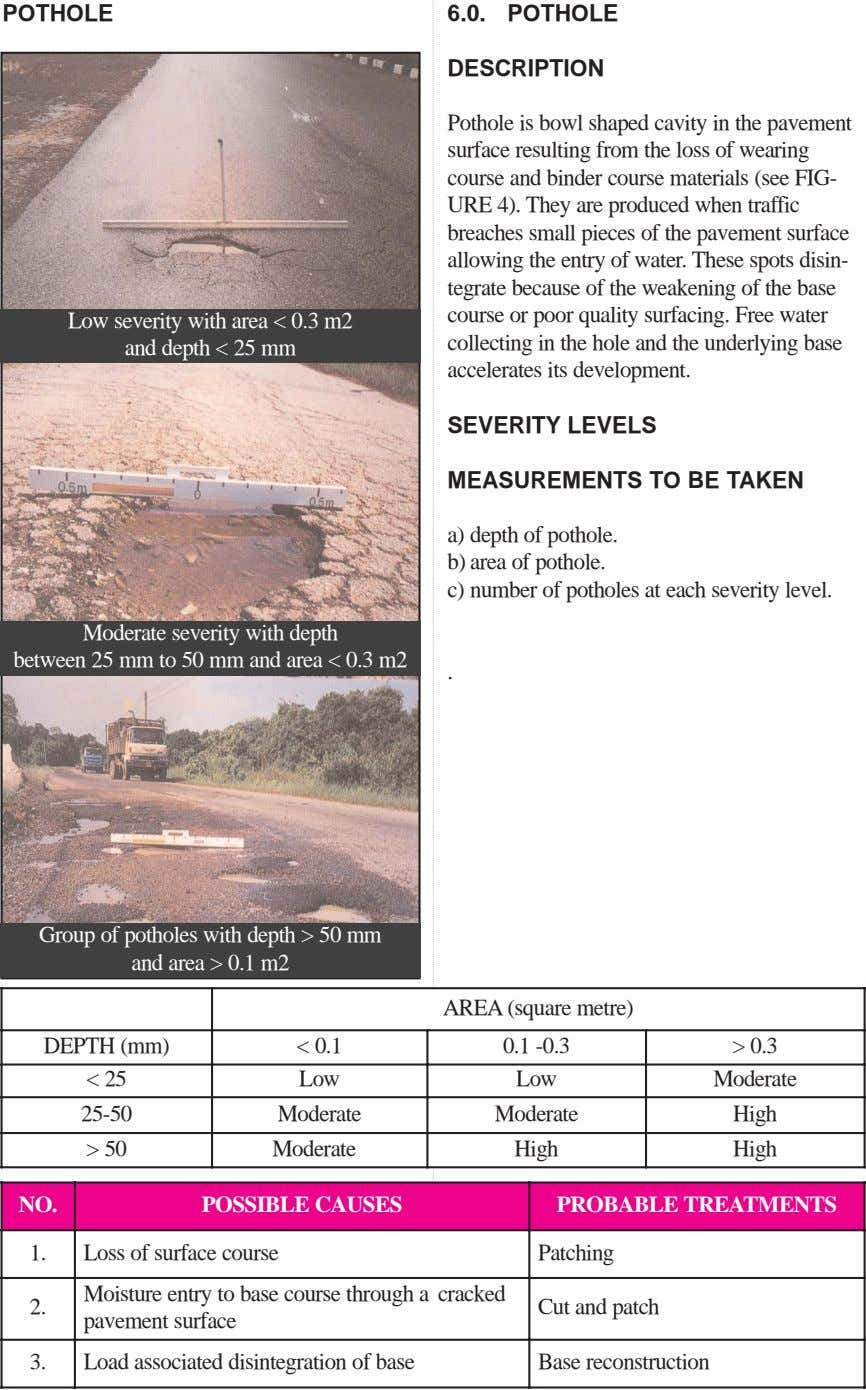 POTHOLE 6.0. POTHOLE DESCRIPTION Low severity with area < 0.3 m2 and depth < 25