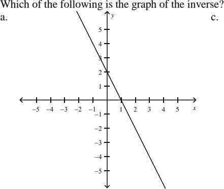 Which of the following is the graph of the inverse? a. y c. 5 4