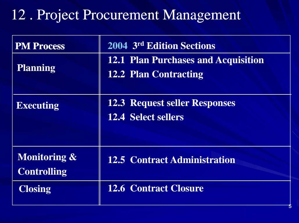 12 12 . Project Procurement Management . Project Procurement Management PPMM PPrroocecessss 2004 3 rd