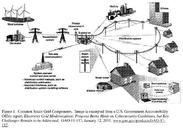 4 4. Background The electric grid has changed little since the end of the nineteenth century.