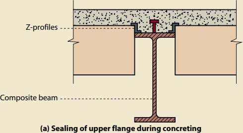 Z-profiles Composite beam (a) Sealing of upper flange during concreting