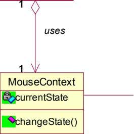 1 1 MouseContext currentState changeState()