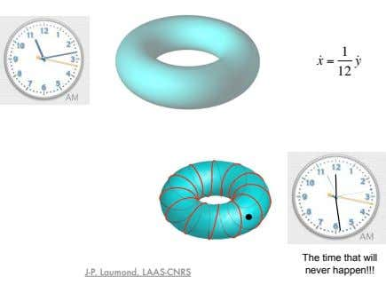 1 x˙ = 12 y˙ The time that will never happen!!! J-P. Laumond, LAAS-CNRS