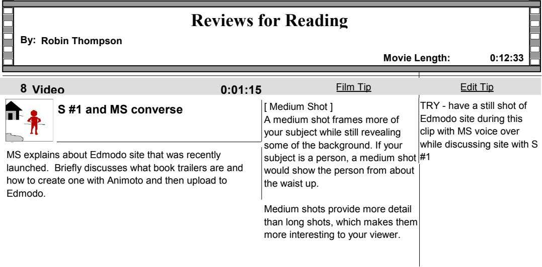 Reviews for Reading By: Robin Thompson Movie Length: 0:12:33 8 Film Tip Edit Tip Video