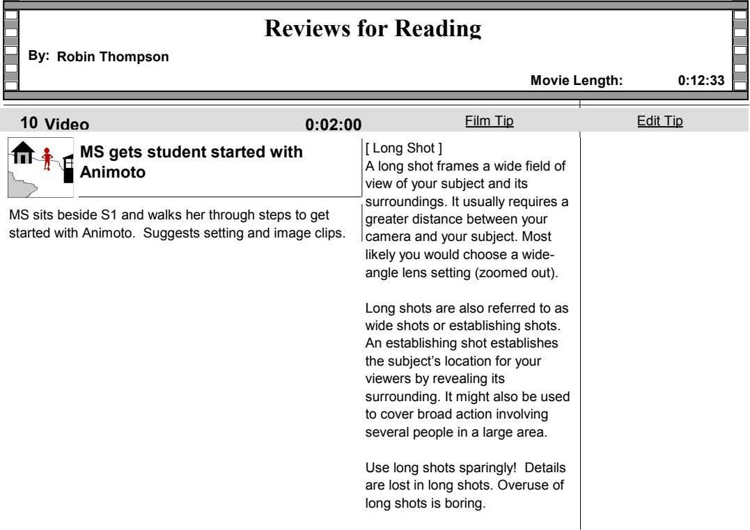 Reviews for Reading By: Robin Thompson Movie Length: 0:12:33 Film Tip Edit Tip 10 Video