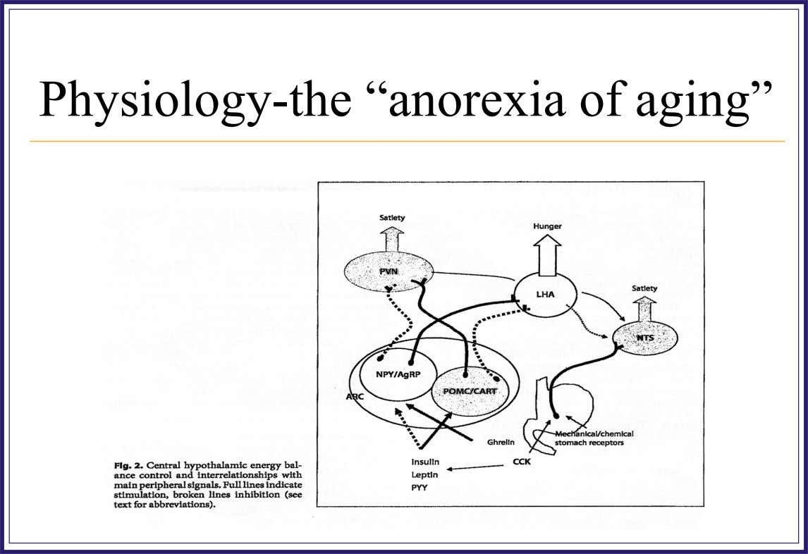 "Physiology-the ""anorexia of aging"""