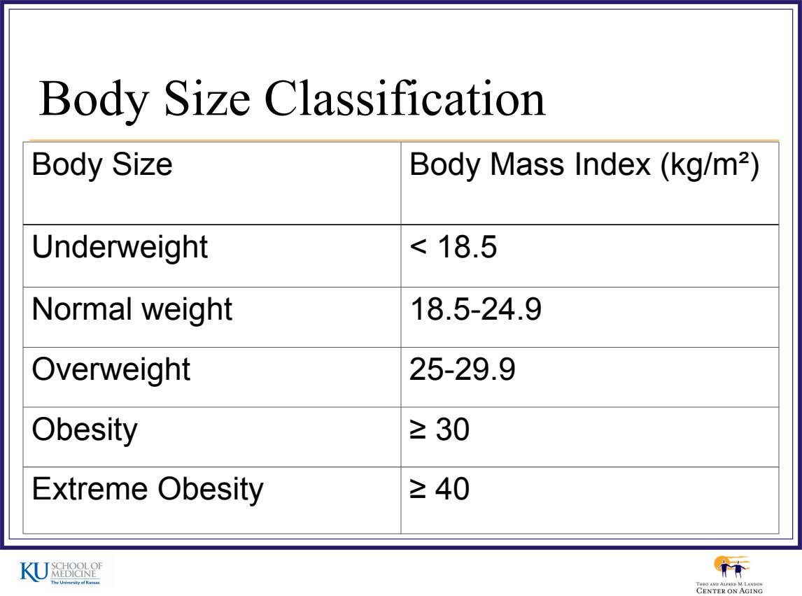 Body Size Classification Body Size Body Mass Index (kg/m²) Underweight < 18.5 Normal weight 18.5-24.9 Overweight