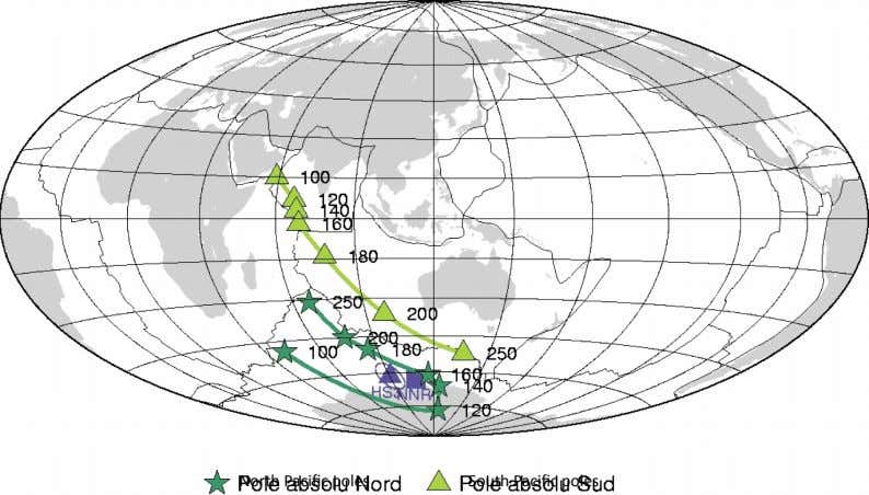 North Pacific poles South Pacific poles