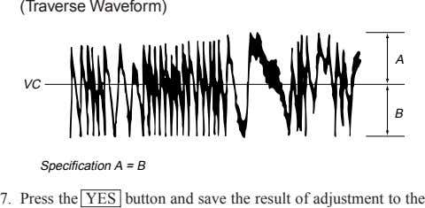 (Traverse Waveform) A VC B Specification A = B 7. Press the YES button and