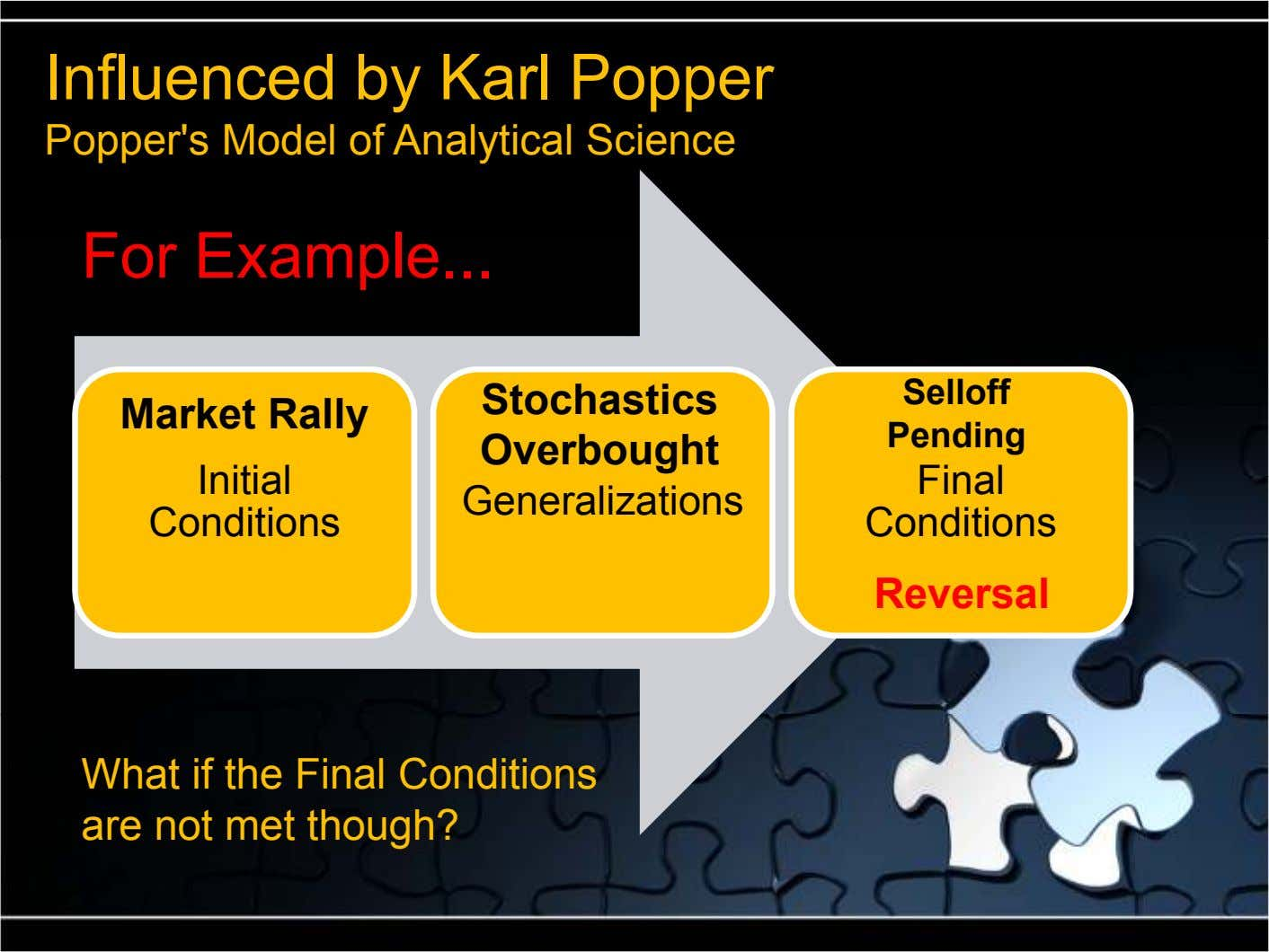 Influenced by Karl Popper Popper's Model of Analytical Science For Example ... Stochastics Selloff Market Rally